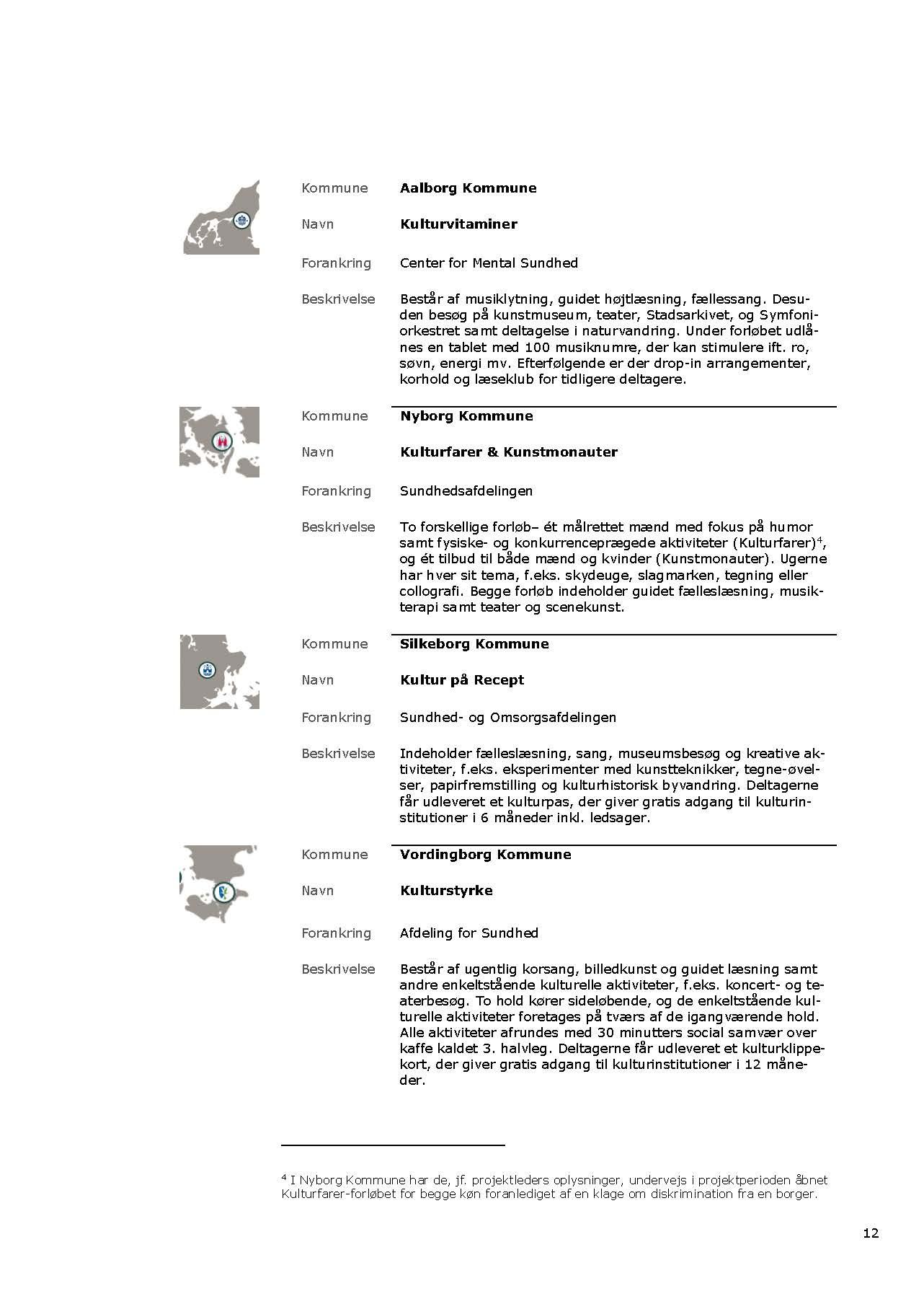 Kultur-paa-recept_tvaergaaende-evaluering_foraar-2020_Page_12