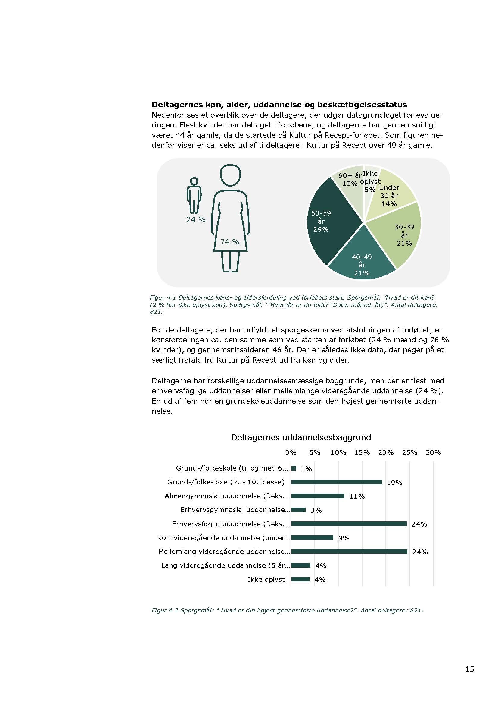 Kultur-paa-recept_tvaergaaende-evaluering_foraar-2020_Page_15