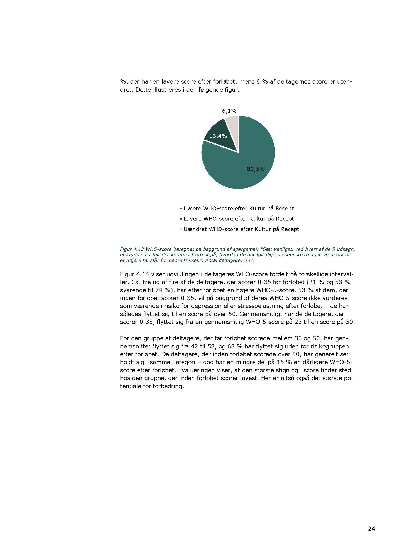 Kultur-paa-recept_tvaergaaende-evaluering_foraar-2020_Page_24