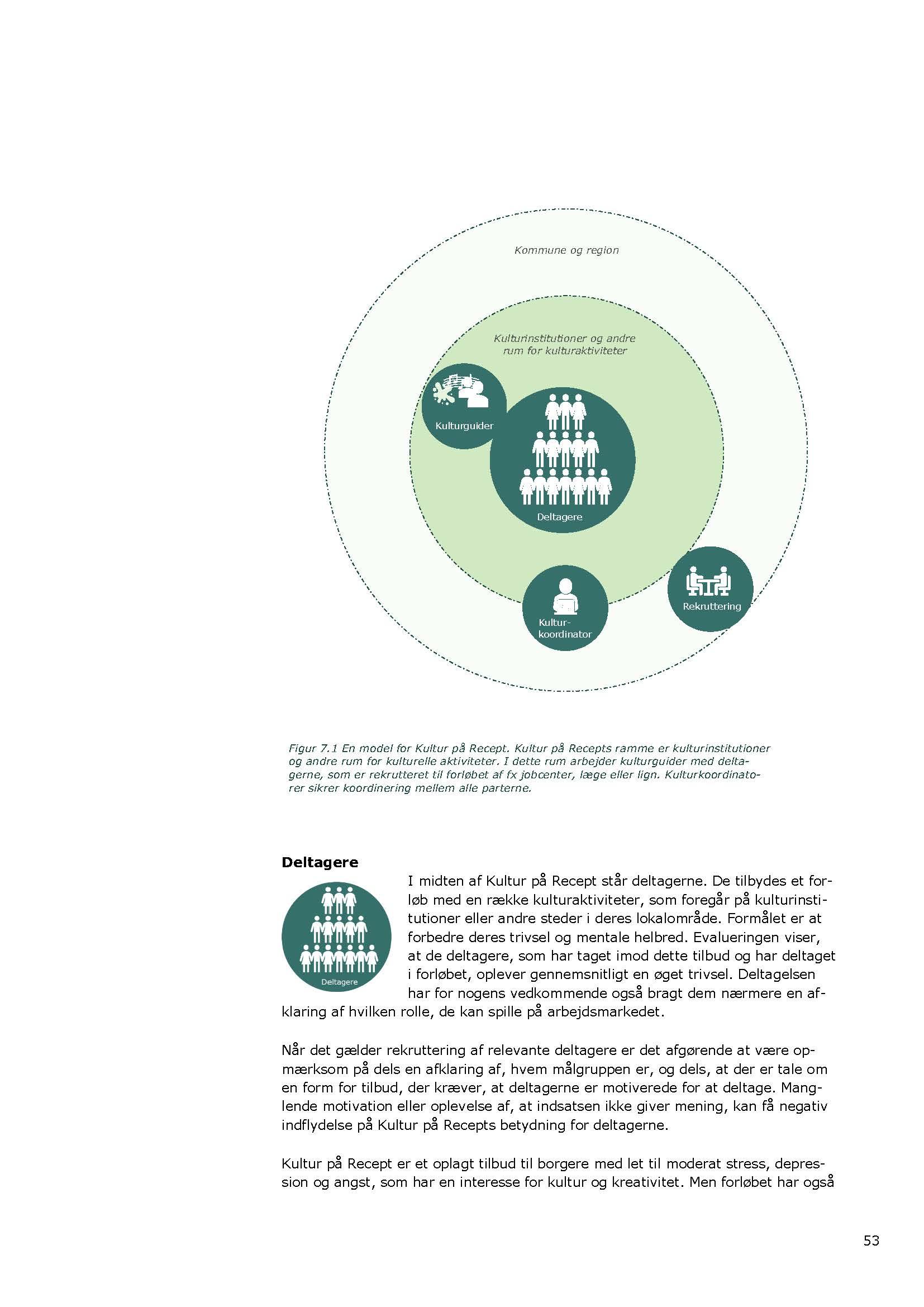 Kultur-paa-recept_tvaergaaende-evaluering_foraar-2020_Page_53